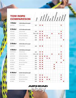 Booster Boule De Remorquage Pour Tractables Corde De Remorquage Flotteur D'eau Sport Bateau Radeau Tubing Ski